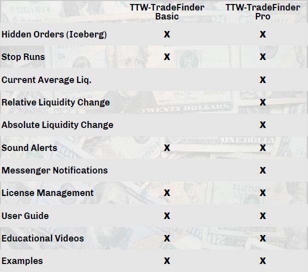 TTW TradeFinder Comparison Table