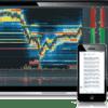 TTW TradeFinder Pro for Bookmap